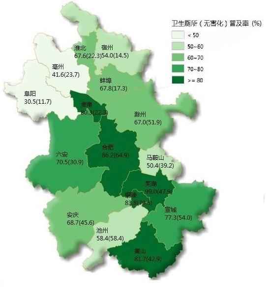 安徽省爱国卫生地图-华东公共卫生